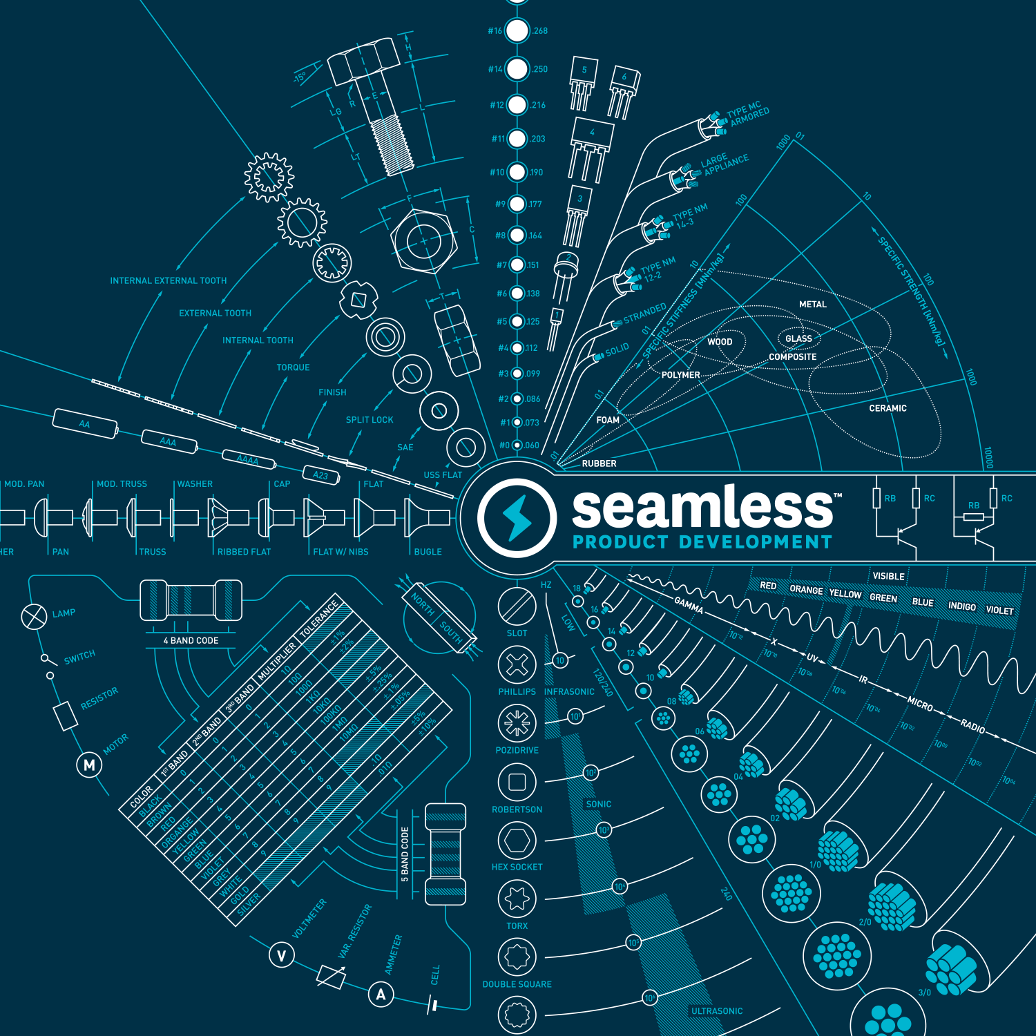 illustration for Seamless Product Development featuring a variety of engineering and technological references
