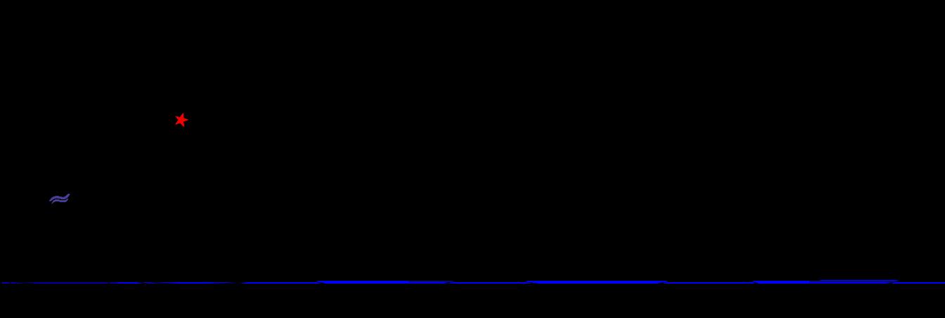 ....Olympic sailing classes of the Summer Olympics in Helsinki in 1952. Finn-jolle, Star, Dragon, 5.5 m keelboat, 6mR keelboat..Olympialuokan veneet Helsingin olympialaisissa 1952: Finn-jollla, Star, 5.5 m kölivene ja 6mR kölivene....