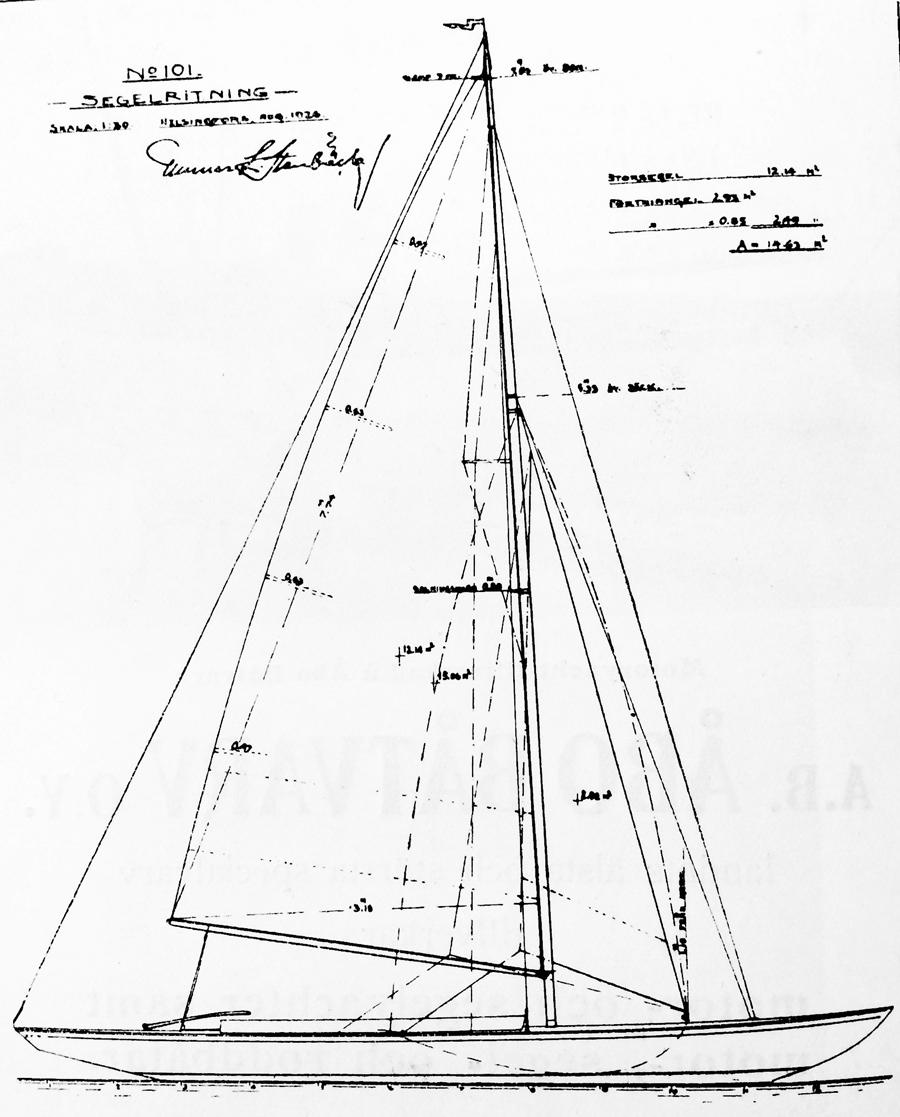 15-valör, Stenbäck Design.