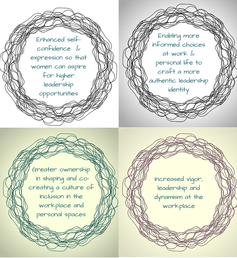 Workshops for Inclusion_Aim.jpg