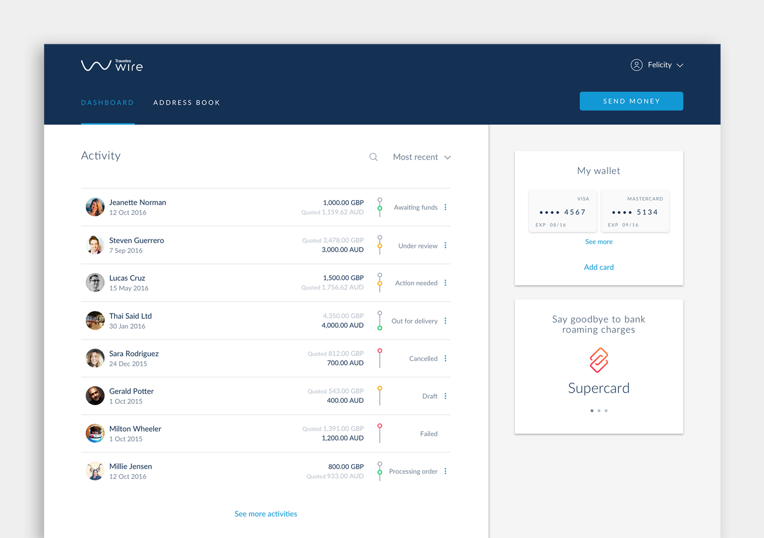 Dashboard design - Domingo Widen
