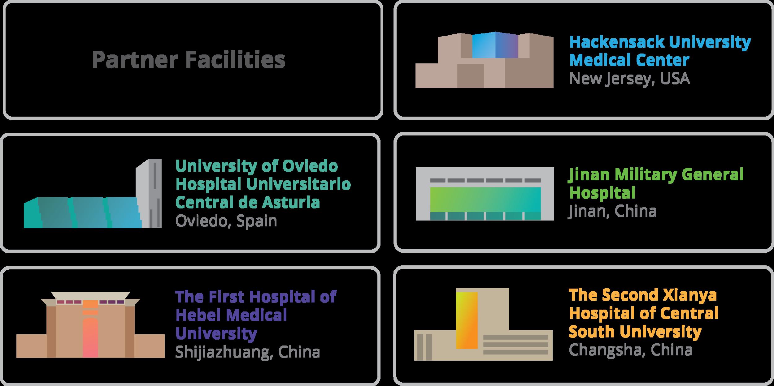 partner facilities