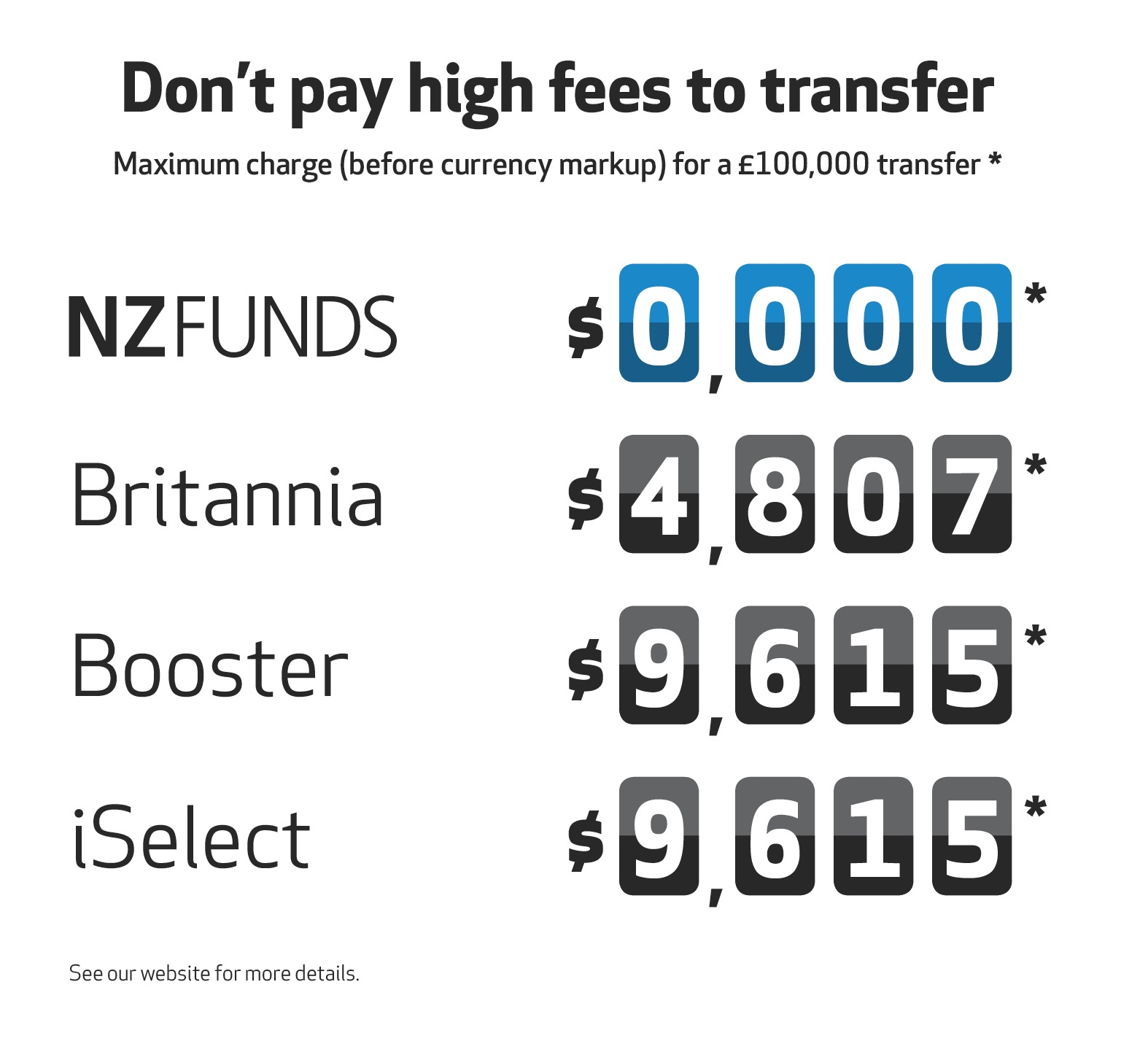 NZ+Funds.+UK+Pension+Transfer+Insight+-+issue+1+-+15+July+2019.jpg