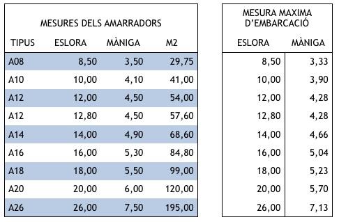 mesures i preus .jpg