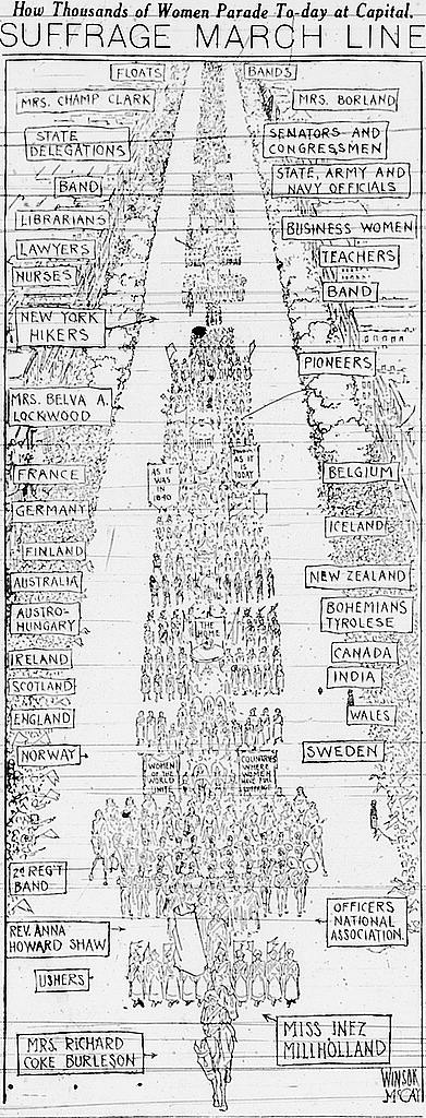Suffrage march line--How thousands of women parade today at Capitol
