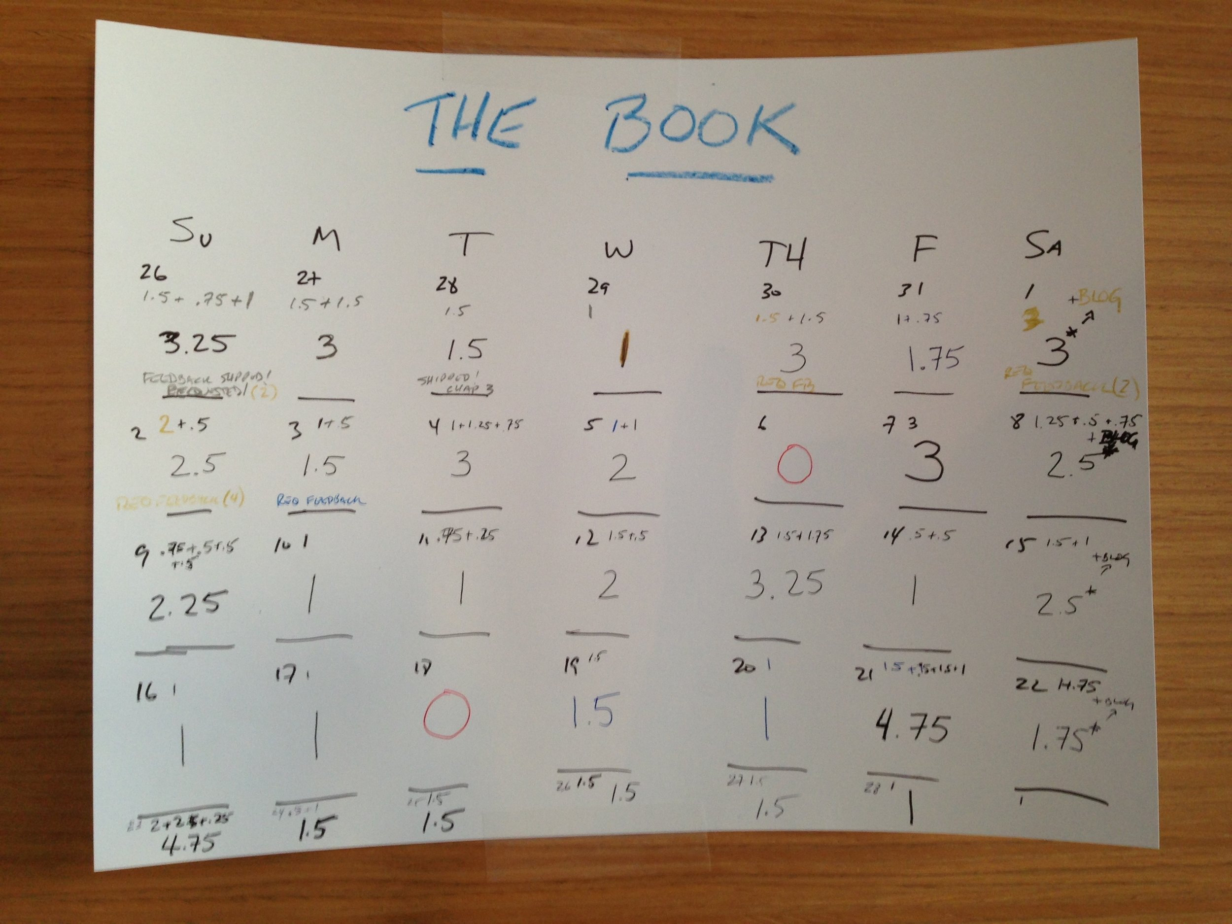 My first chart: The number of hours working on the Book in 2014