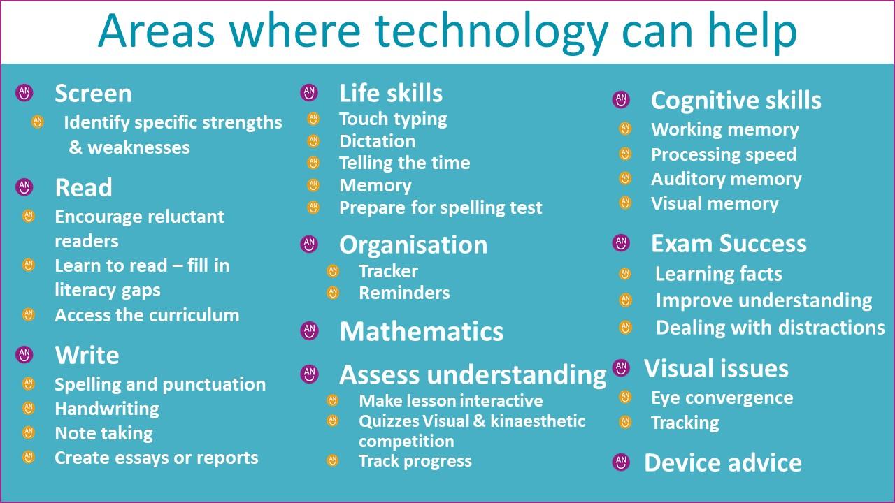 Areas where technology can help.jpg