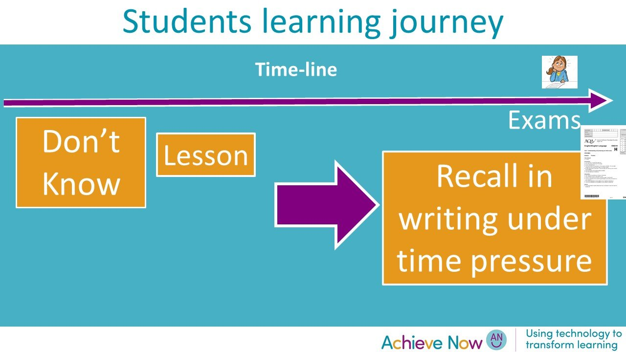 Students learning journey.jpg