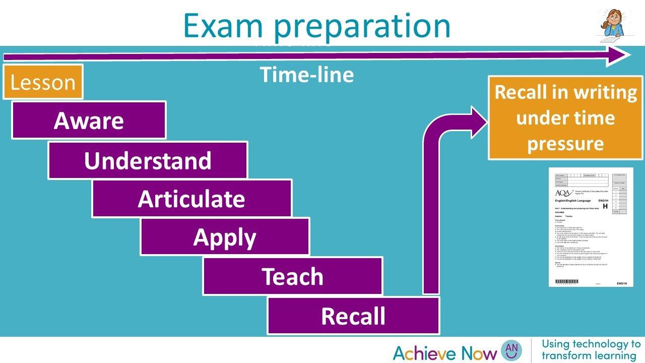 Exam preparation.jpg