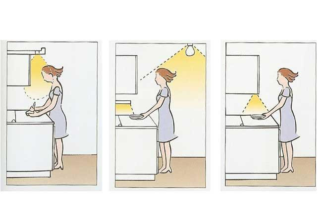 shelf spotlights, lighted shelves, central lighting, under-cabinet lighting