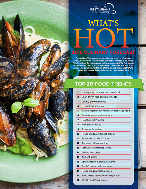 Click to Download the Report from the National Restaurant Association