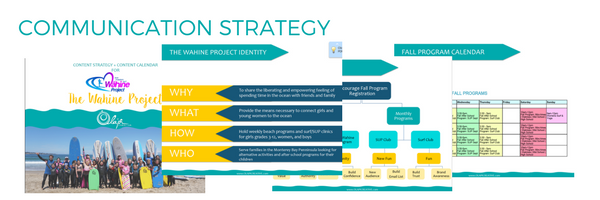 Communication Strategy and Content Calendar that best showcases and amplifies the Cuba story