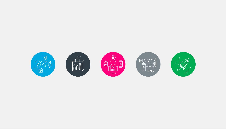 Illustrating a company's five disciplines.