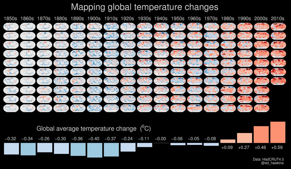 All the global temperature observations for 1850-2016 mapped in a single figure. Can you see a trend? By Ed Hawkins