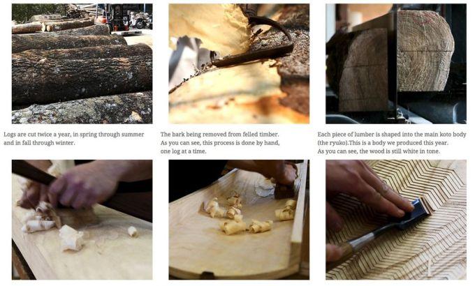 Screenshot of Guzheng/Koto construction overview at  MitsuyaKoto.com .