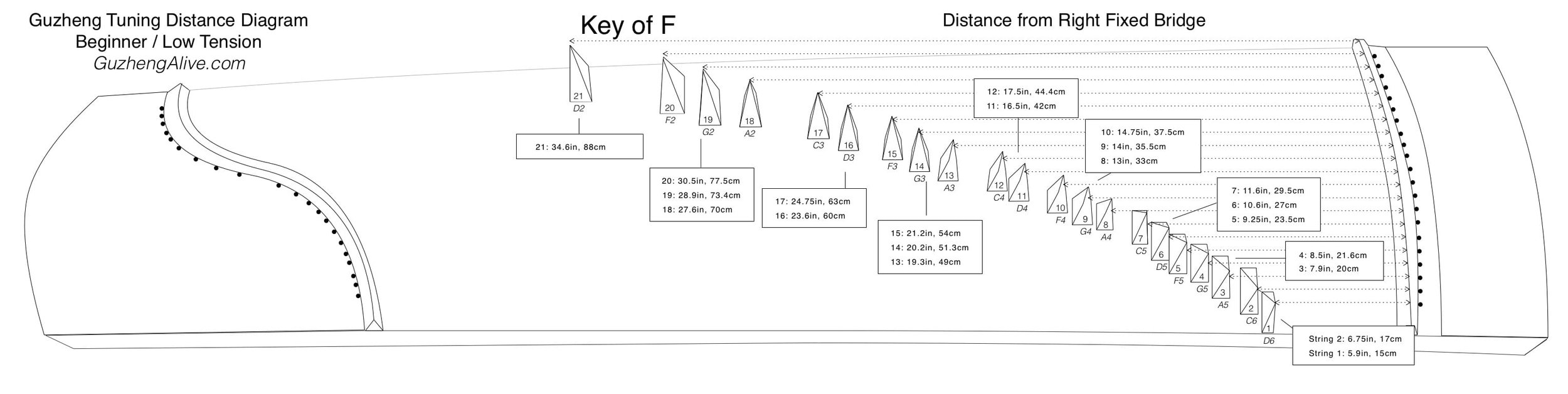 Key of F Guzheng Tuning Diagram.jpg