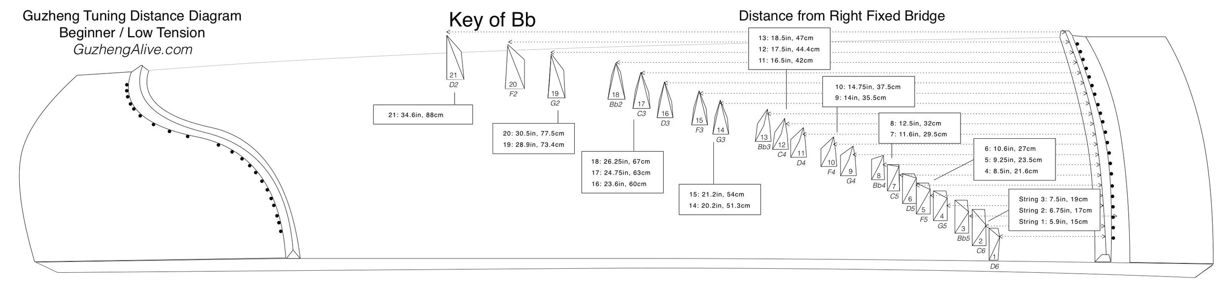 Key of Bb Guzheng Tuning Diagram.jpg