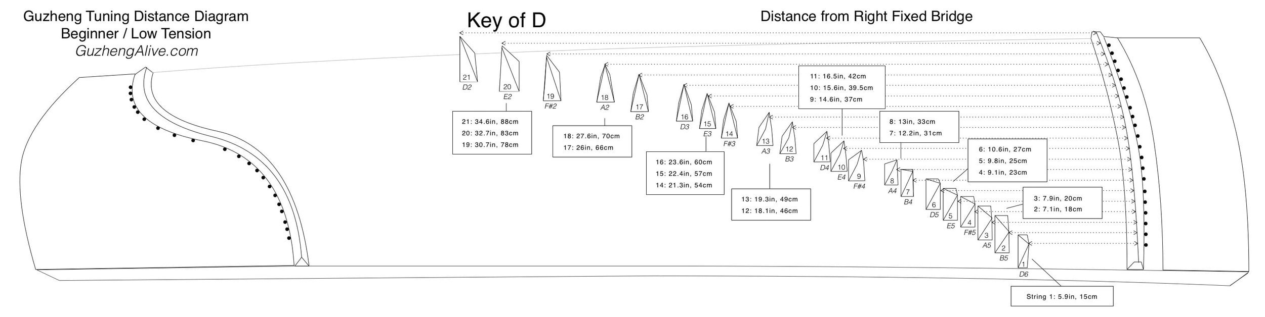 Key of D Guzheng Tuning Diagram.jpg
