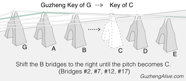 Change Guzheng Key G to C.png