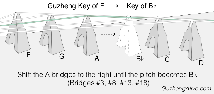 Change Guzheng Key F to Bb.png