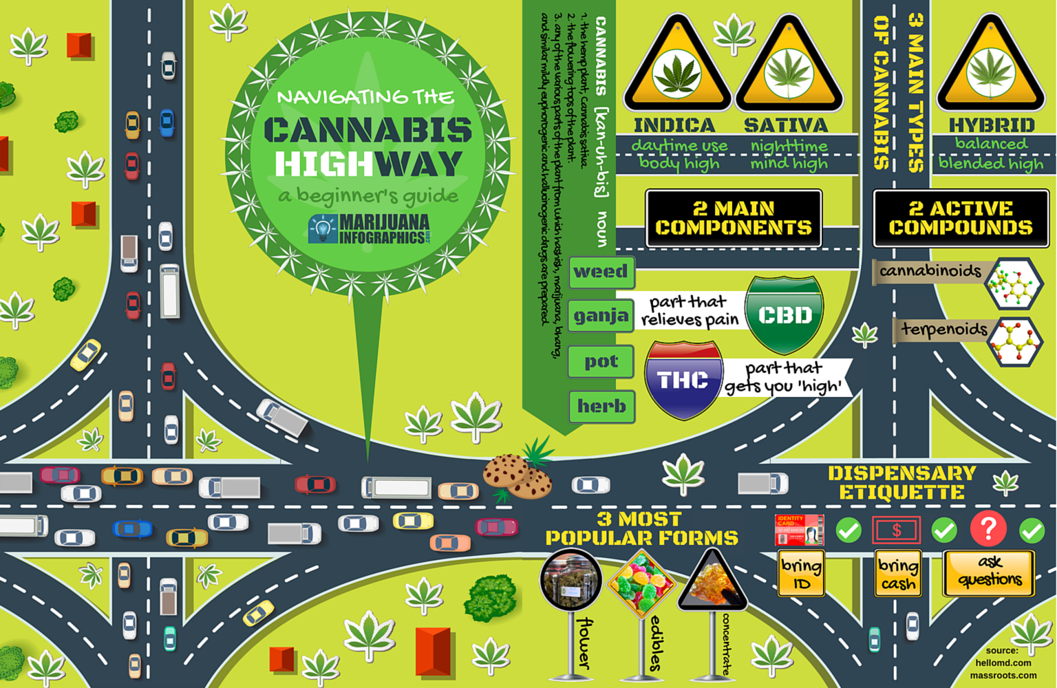 cannabis highway.png