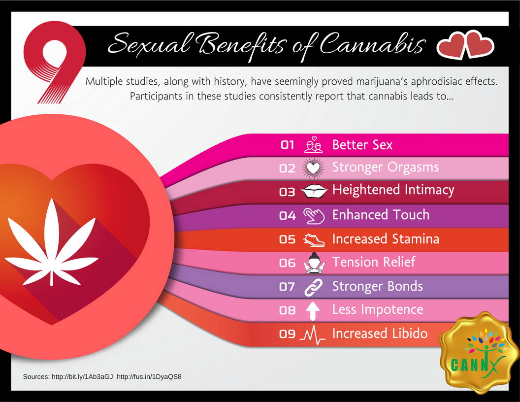 9 Sexual Benefits of Cannabis (4).png