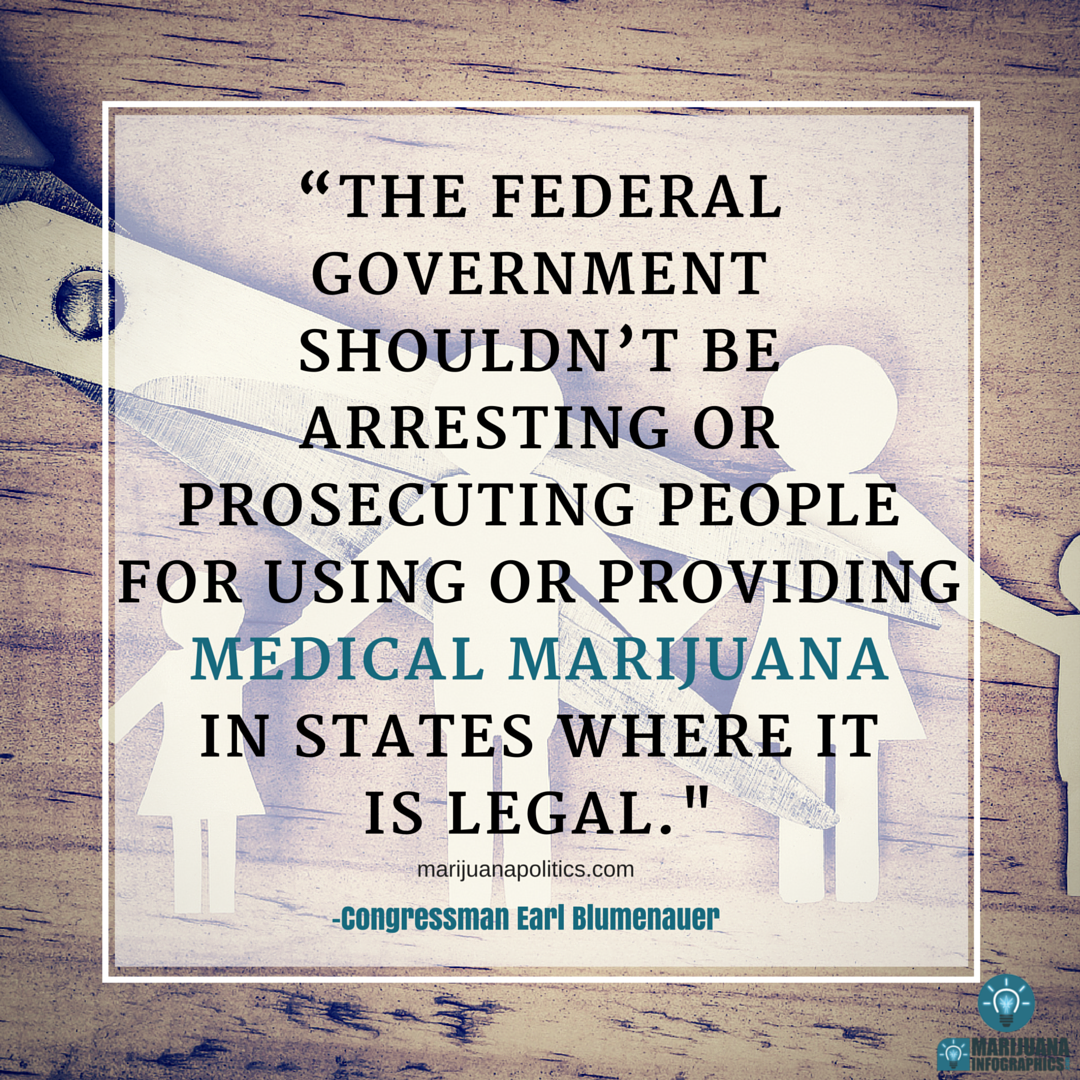 """""""The federal government shouldn't be arresting or prosecuting people for using or providing medical marijuana in states where it is legal..png"""