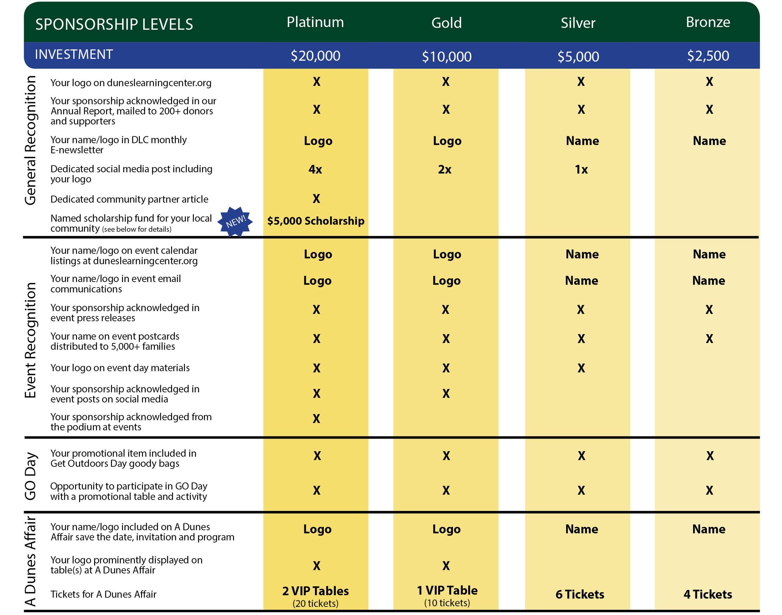 Sponorship+Benefit+Charts.jpg