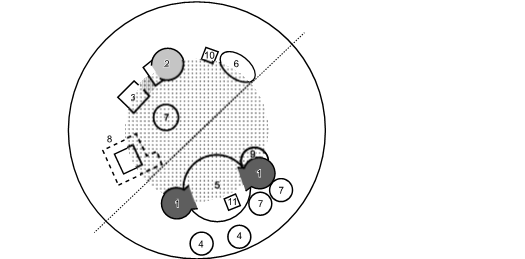 Clarke's modular unit settlement model for Glastonbury, Fig 3.4 from  Evidential Reasoning  (p. 114): (1) Major House, (2) Minor House, (3) Ancillary Hut, (4) Workshop Hut, (5) Courtyard, (6) Baking Hut, (7) Workfloor, (8) Granaries/Storehouses, (9) Stables, (10) Sties/Kennels, (11) Wagon Stance (adapted from Clarke 1972b: fig. 21.1).