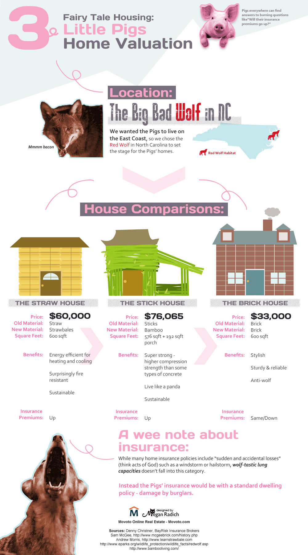 3littlepigs-infographic-4a.png