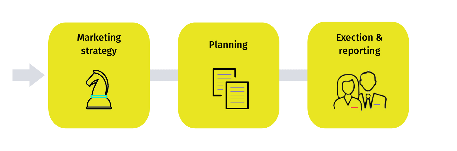 services pg graphic - strat - plan- exec copy.jpg