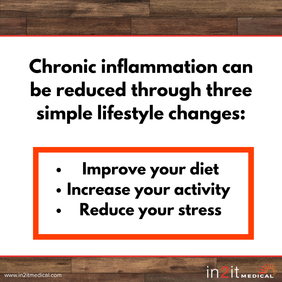 Chronic inflammation can be reduced through three simple lifestyle changes_.png