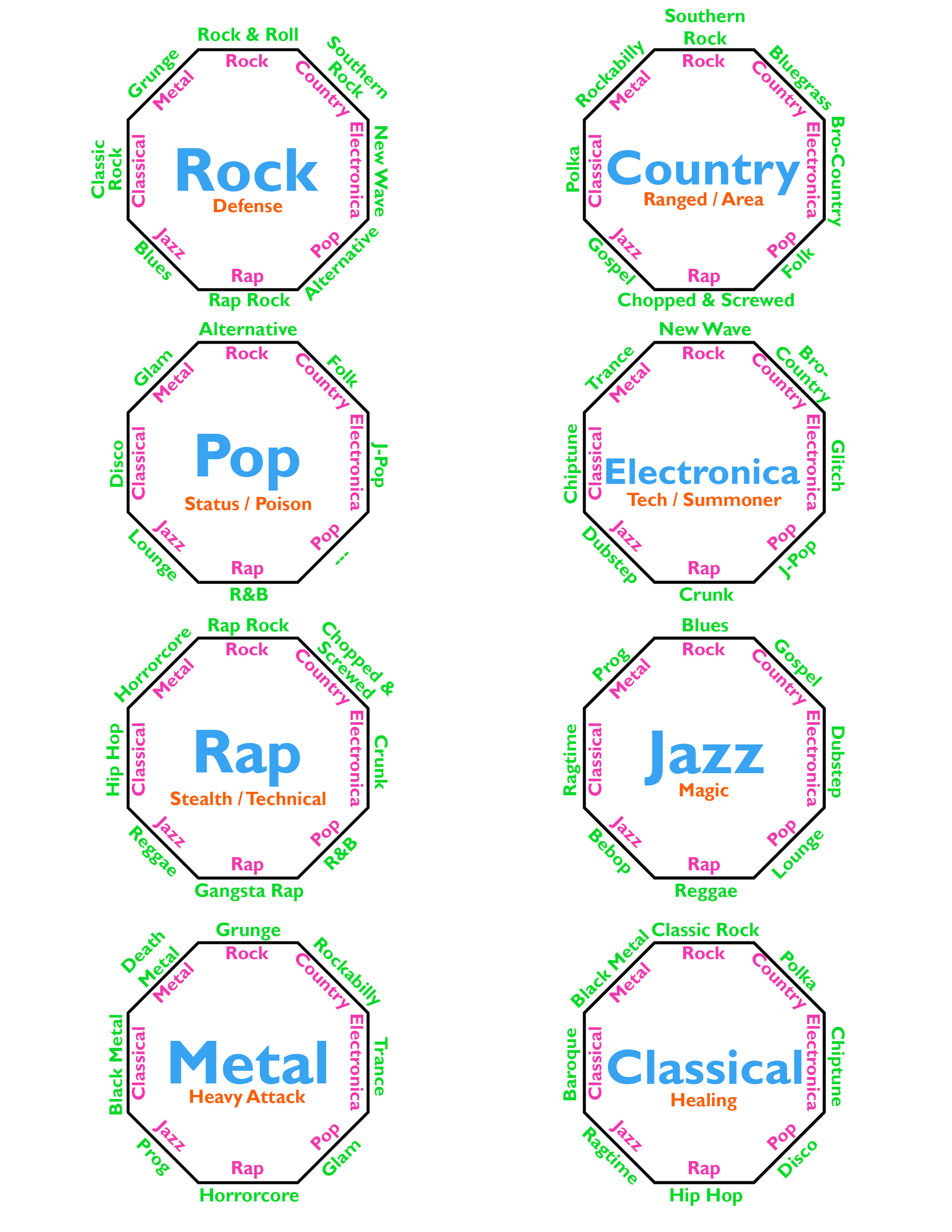 Harmonia Legend Music Grid