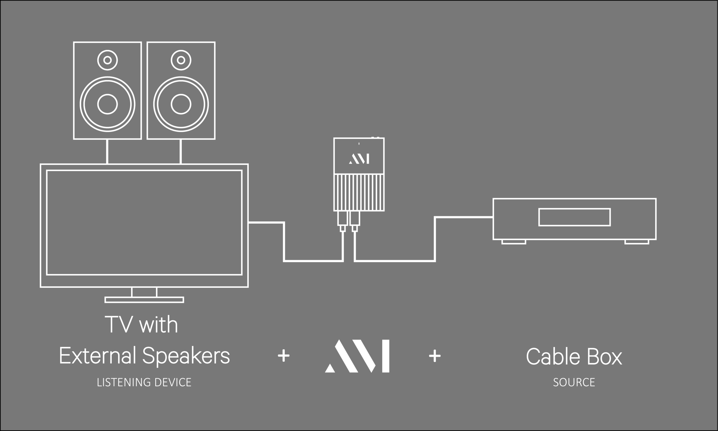 Configurations_Cable_2_TVwithSpeakers.png