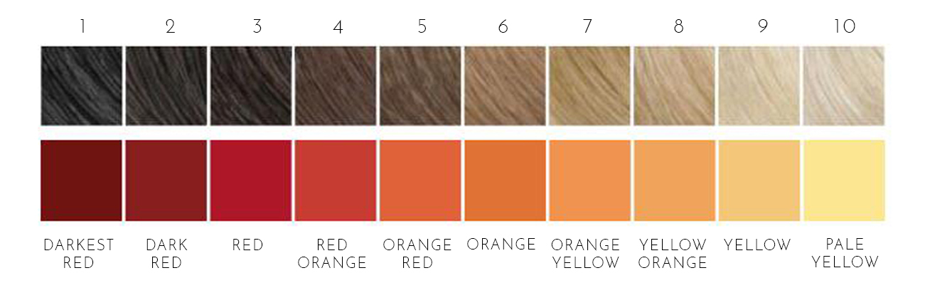 New Color Chart.jpg
