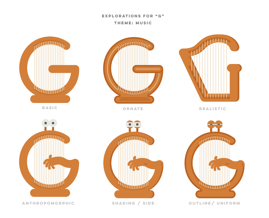 "Explorations for alphabet ""G"""