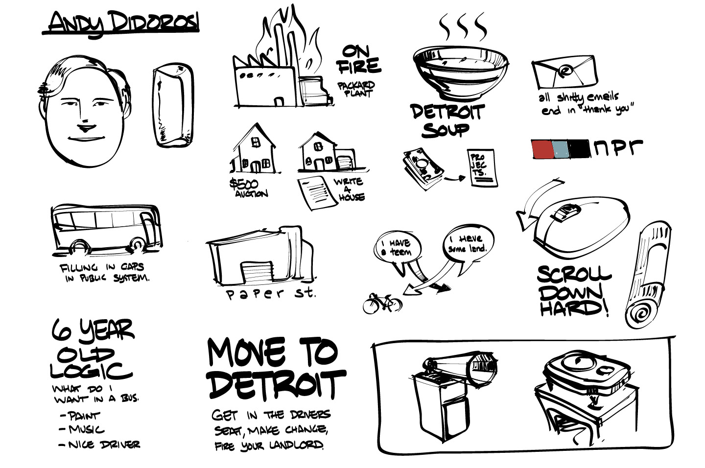 Notes from 99U speaker, Andy Didorosi.