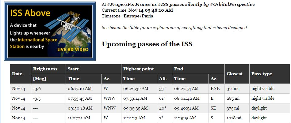 This shows the passes of the International Space Station over Paris on the morning of November 14 2015