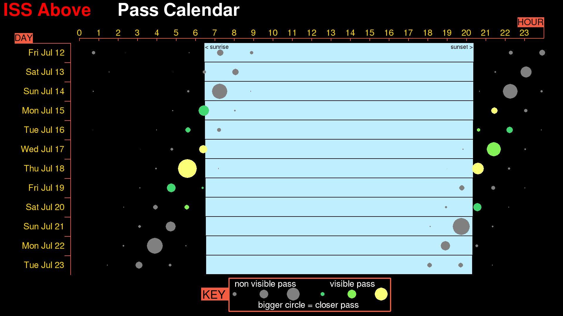 ISS Pass Calendar