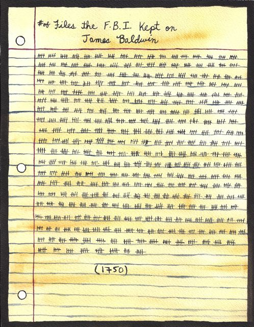 # of Files The FBI Kept on James Baldwin
