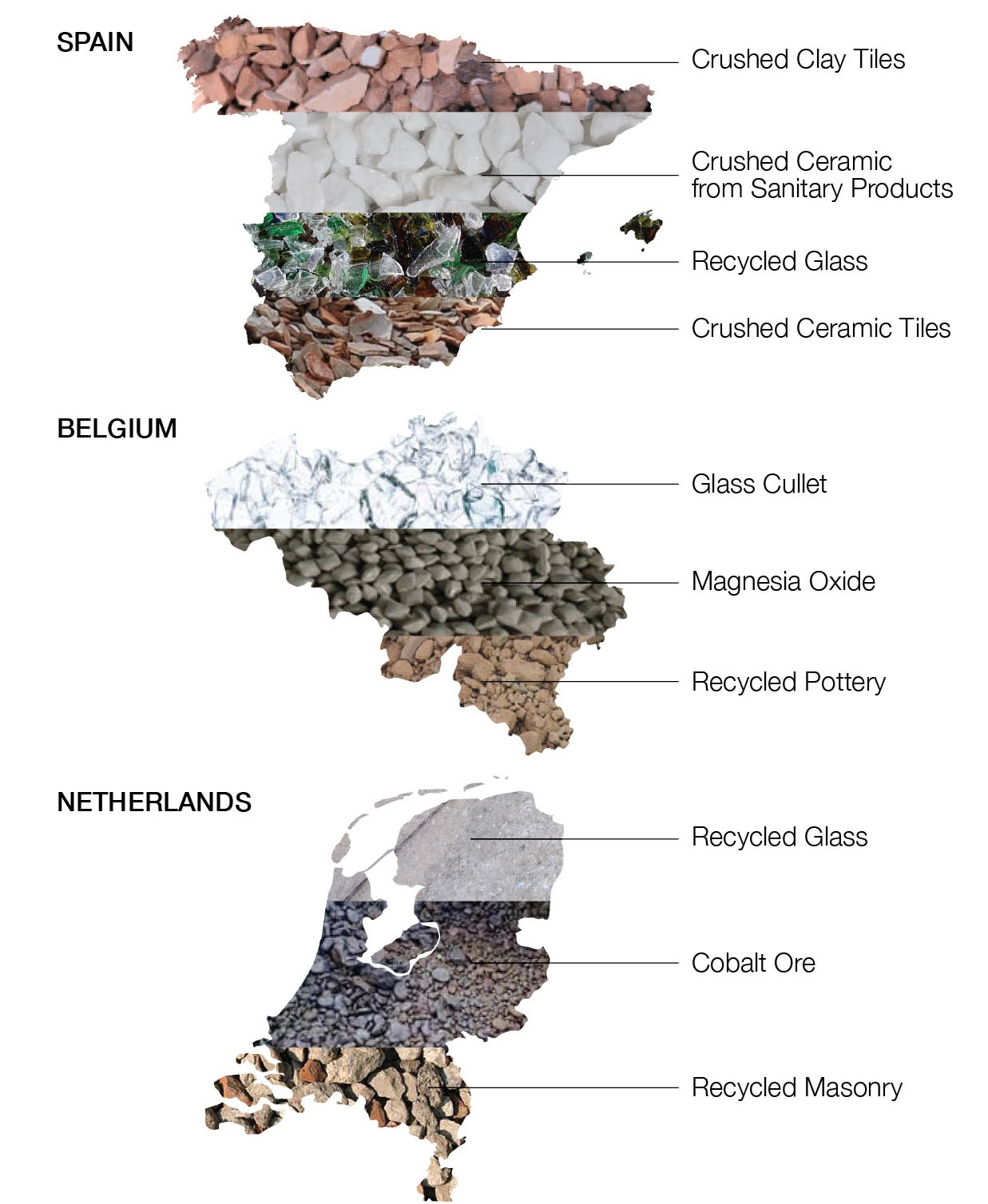 Material palette of a selection of aggregates from demolition waste