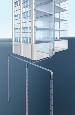 Heating can be incorporated into the system via ground source heat pumps.