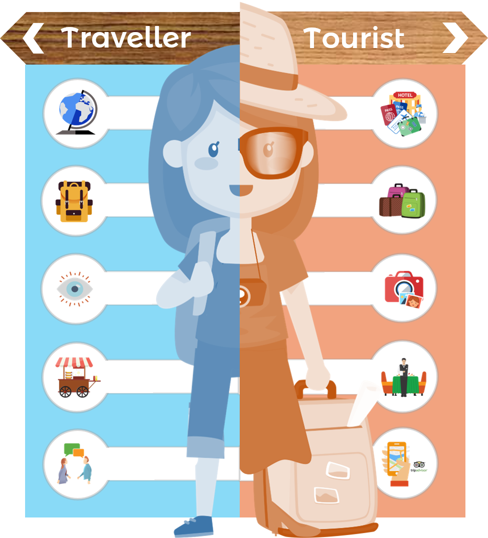 travel v.s. tourist