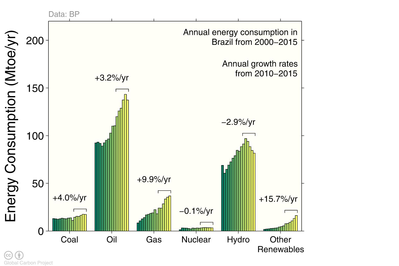 EnergyBars_Brazil.png