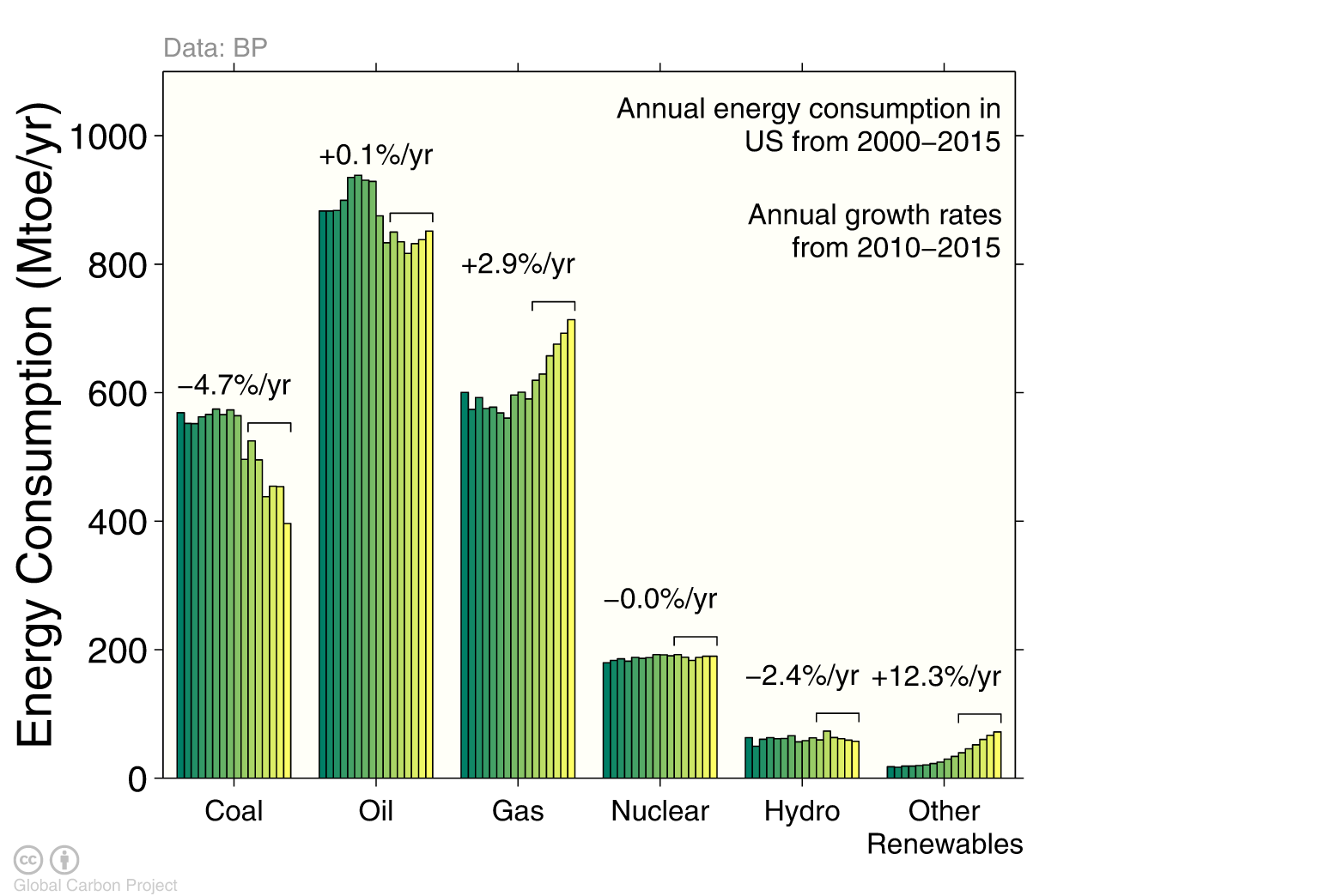 EnergyBars_US.png