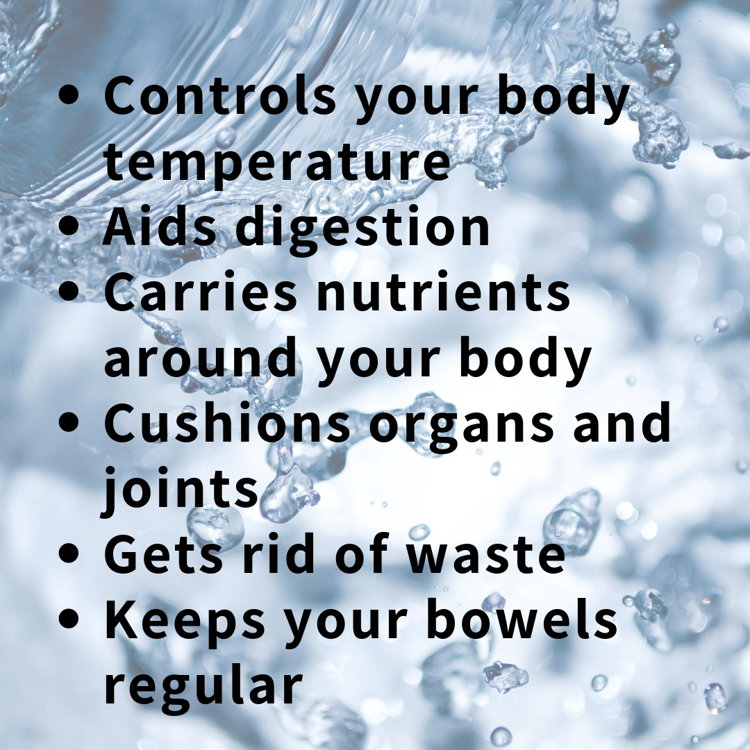 · Controls your body temperature · Aids digestion · Carries nutrients around your body · Cushions organs and joints · Gets rid of waste · Keeps your bowels regular.png