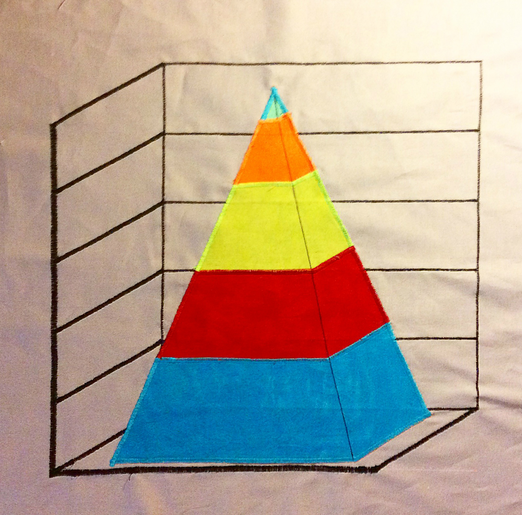 Bad Population Pyramid (in progress)