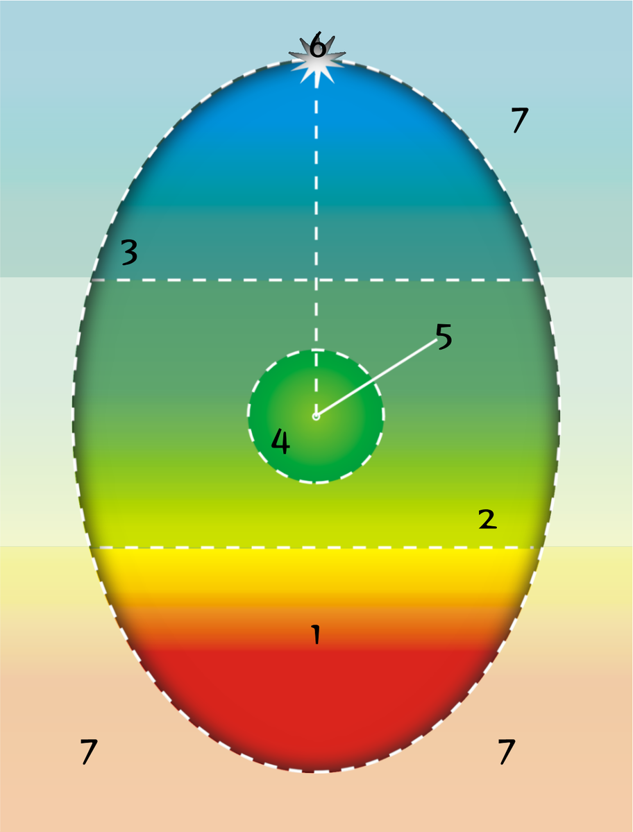 Psychosynthesis-egg-diagram_color.png