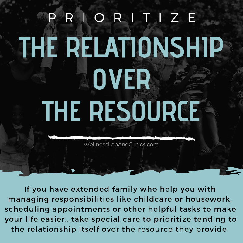 Relationship over Resource