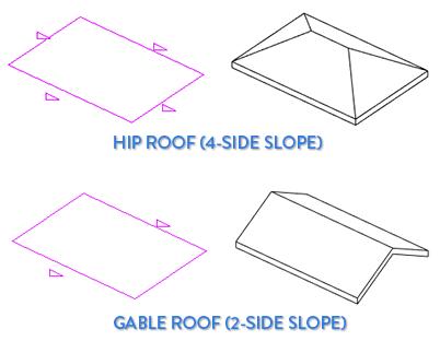 rp-define-slope